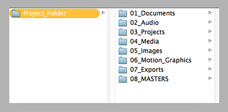 Project_Folder_Structure